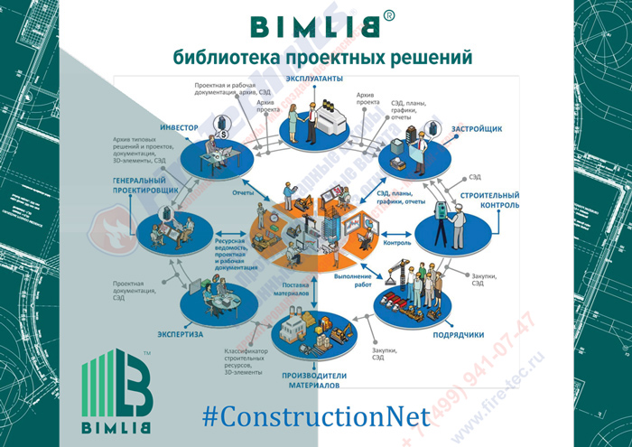 Сложности, возникающие на стадии разработки bim 3d